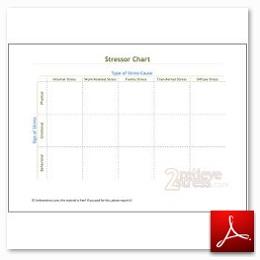 the Stressor Chart